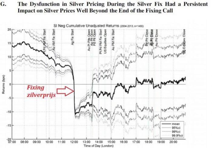 zilver-fixing-11-768x536-1