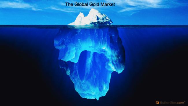 tip-of-the-iceberg-651x367