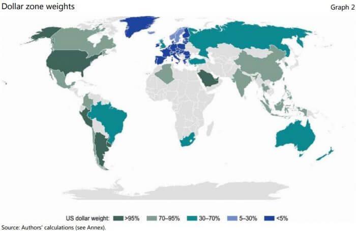 dollar-zone-weights